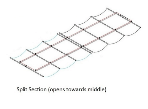 canopy split section